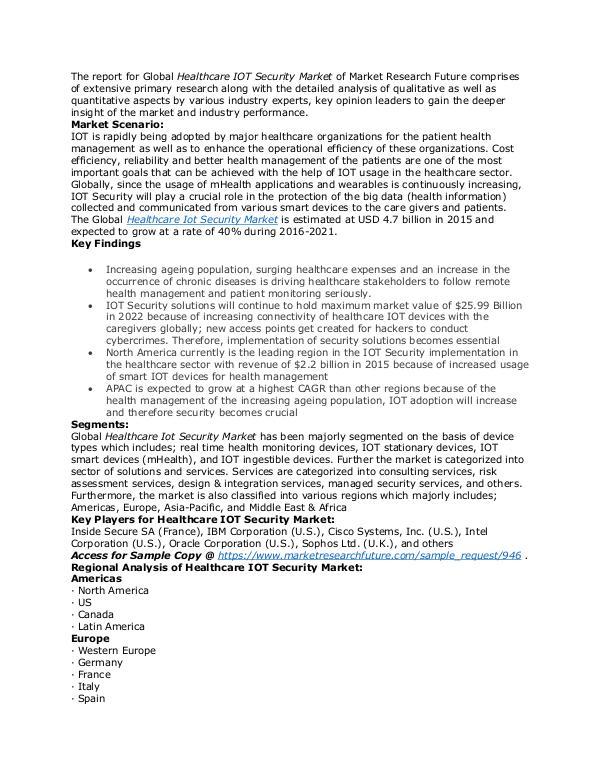 Healthcare Iot Security Market