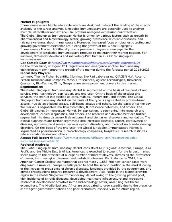 Singleplex Immunoassay Market 2