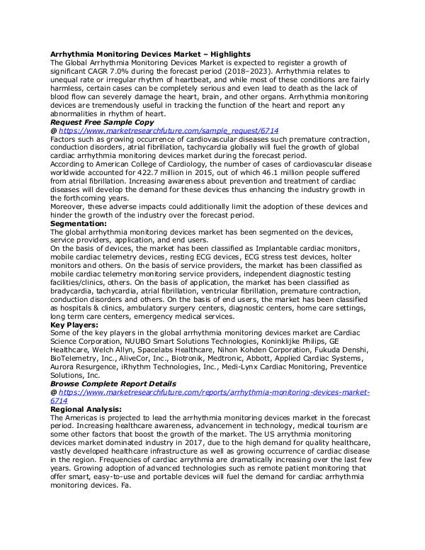 Arrhythmia Monitoring Devices Market