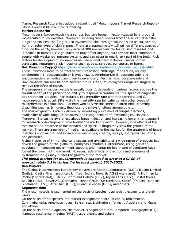 Healthcare Publications Mucormycosis Market