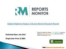 Global Shipborne Radars Industry Market Research Report