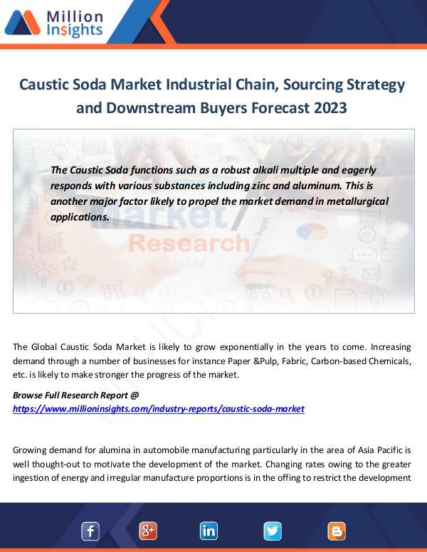 Market Revenue Caustic Soda  Market Analysis Report