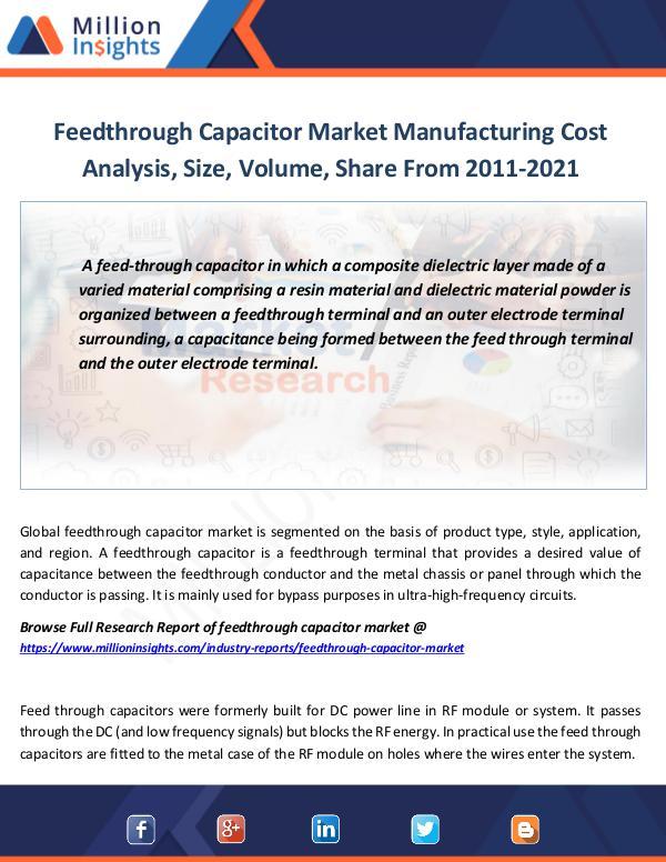 Market Revenue Feedthrough Capacitor Market Manufacturing Cost