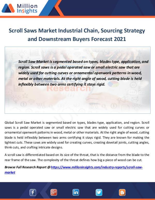 Market Revenue Scroll Saws Market Research Report