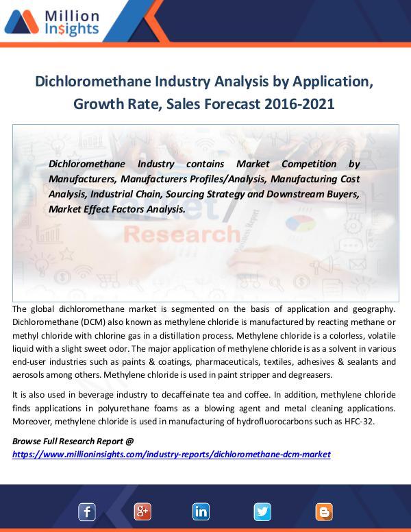 Market Revenue Dichloromethane Industry Analysis by Application