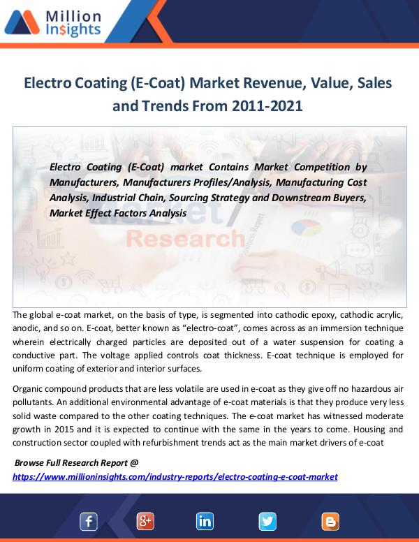 Market Revenue Electro Coating (E-Coat) Market Revenue