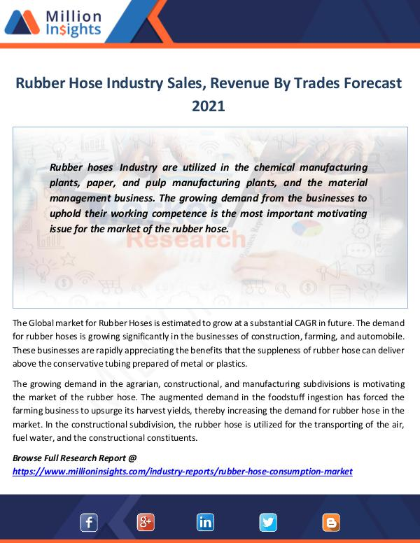 Market Revenue Rubber Hose Industry Sales,  Price, Revenue
