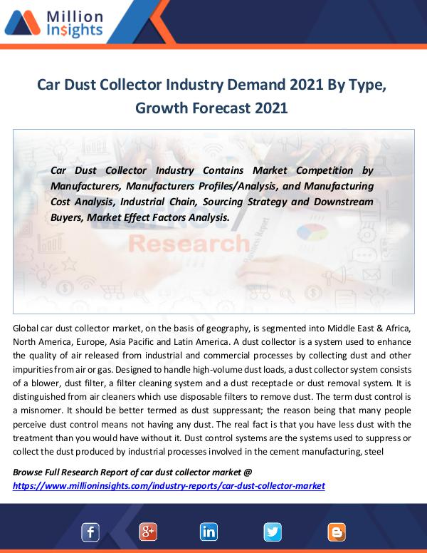 Market Revenue Car Dust Collector Industry Demand 2021 By Type
