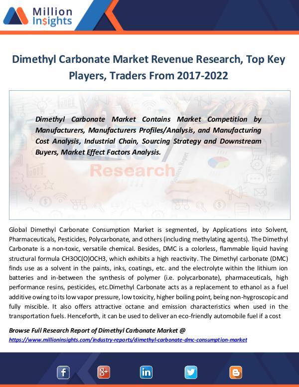 Market Revenue Dimethyl Carbonate Market Revenue Research 2022