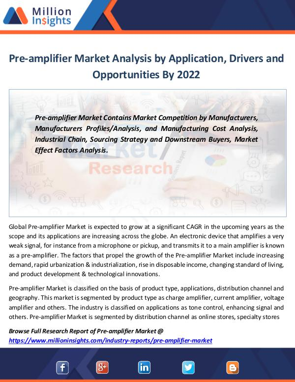 Market Revenue Pre-amplifier Market Analysis by Application