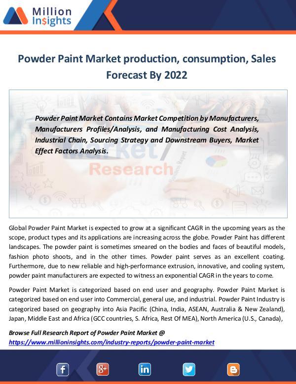 Market Revenue Powder Paint Market production, consumption, Sales