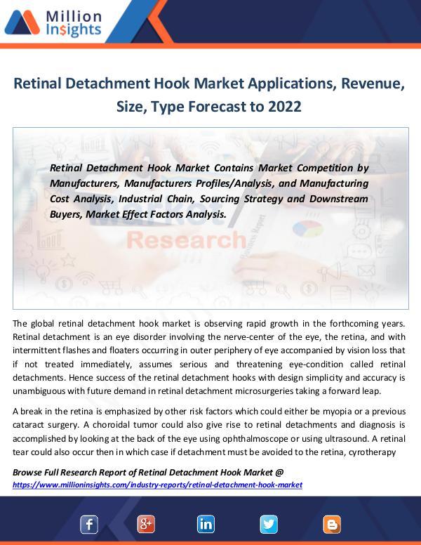 Market Revenue Retinal Detachment Hook Market Applications