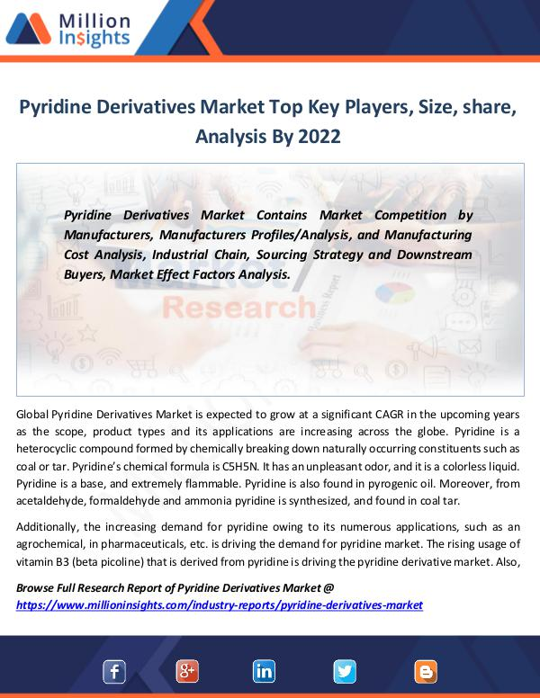 Market Revenue Pyridine Derivatives Market Top Key Players, Size
