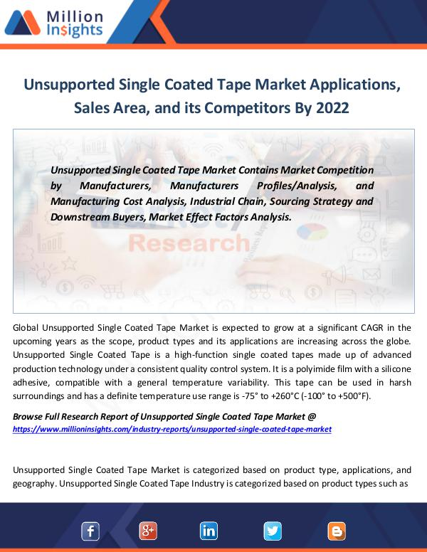 Market Revenue Unsupported Single Coated Tape Market Applications