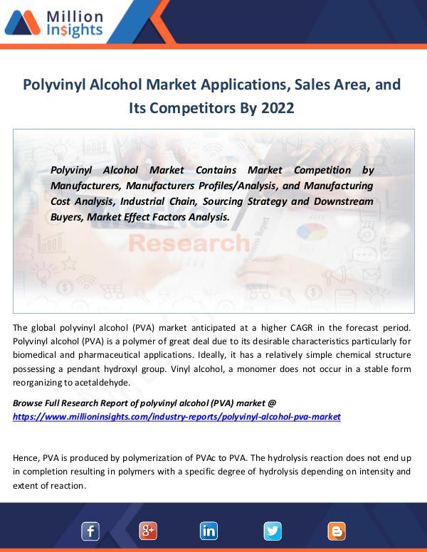 Market Revenue Polyvinyl Alcohol Market Applications, Sales Area