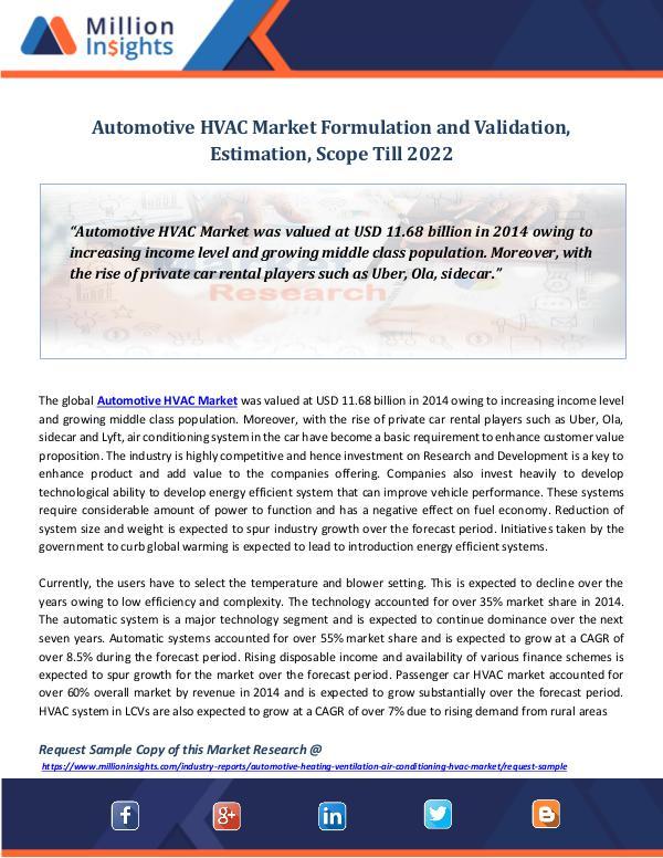 Market Revenue Automotive HVAC Market Formulation and Validation