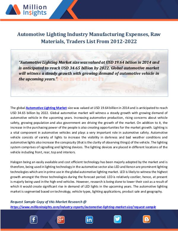 Market Revenue Automotive Lighting Industry Manufacturing Expense