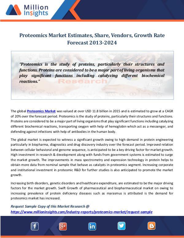 Market Revenue Proteomics Market Estimates, Share, Vendors