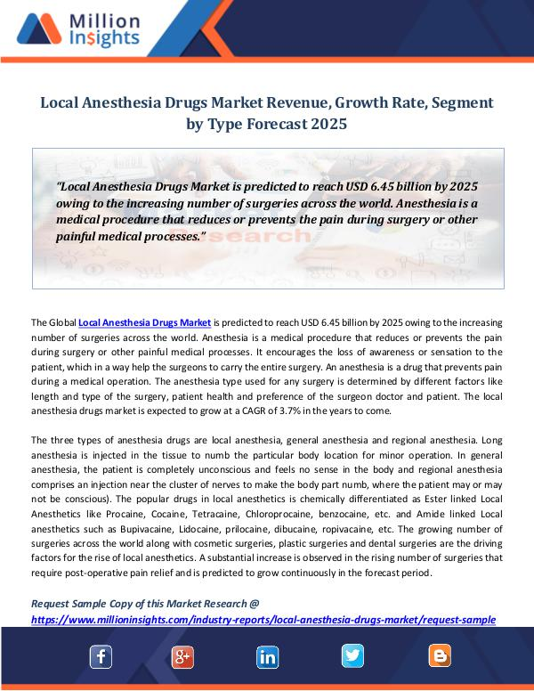 Market Revenue Local Anesthesia Drugs Market Revenue, Growth Rate
