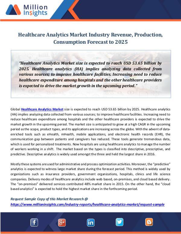 Healthcare Analytics Market Industry Revenue
