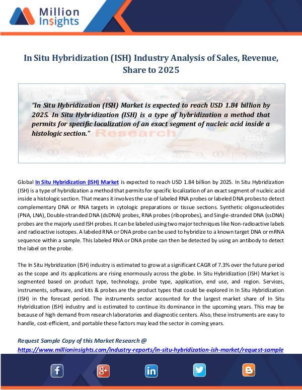 In Situ Hybridization (ISH) Industry Analysis