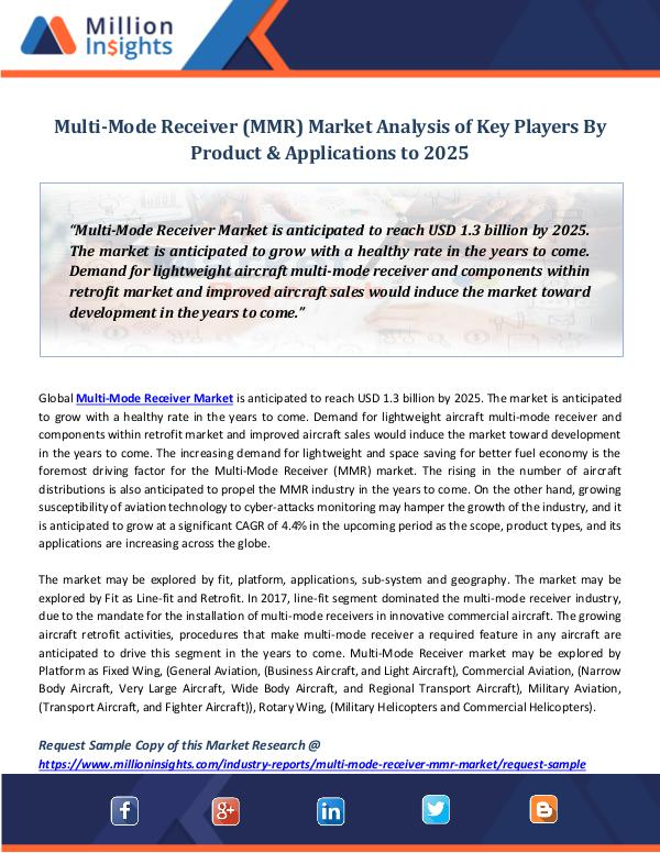 Multi-Mode Receiver (MMR) Market Analysis