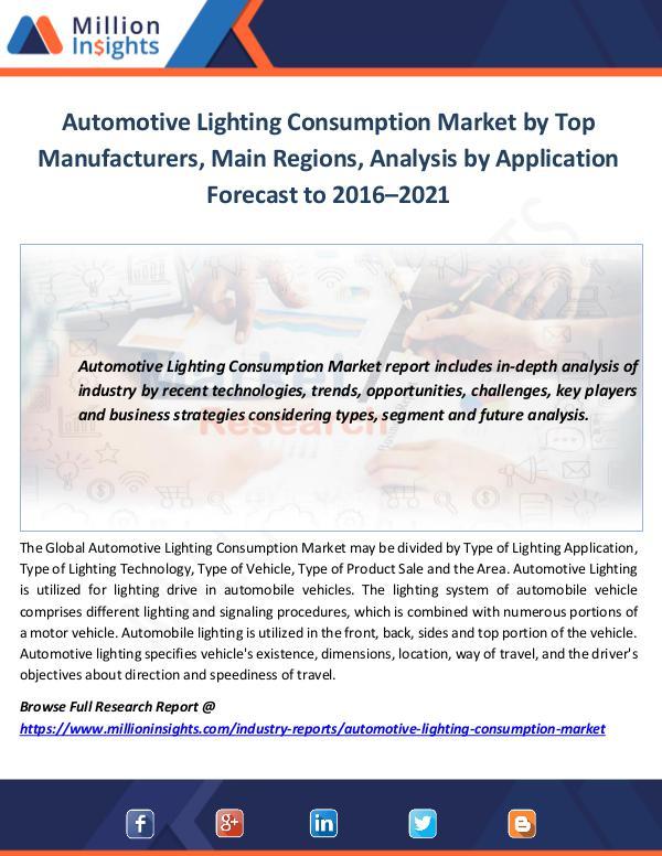 Market World Automotive Lighting Consumption Market