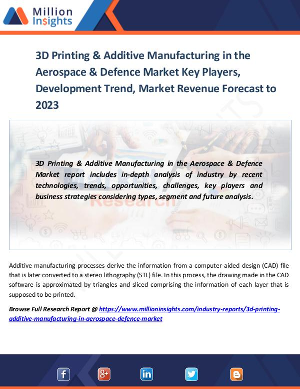 Market World 3D Printing & Additive Manufacturing
