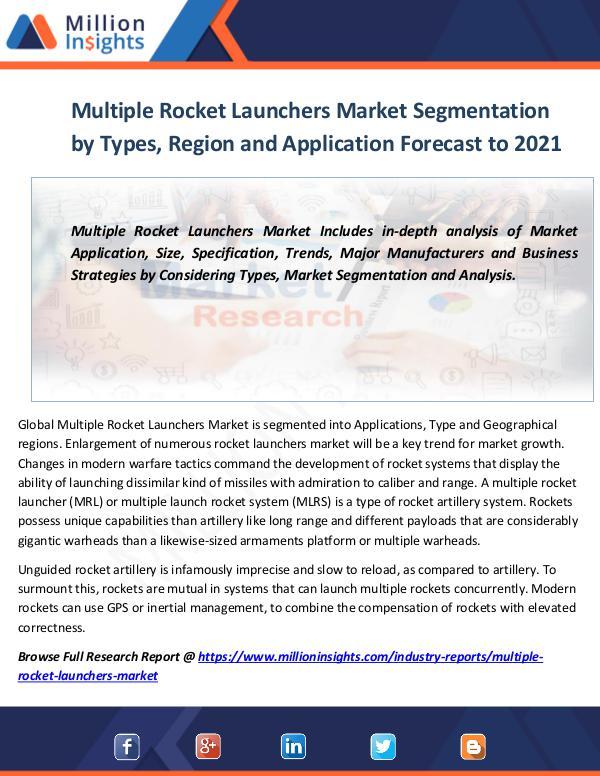 Multiple Rocket Launchers Market