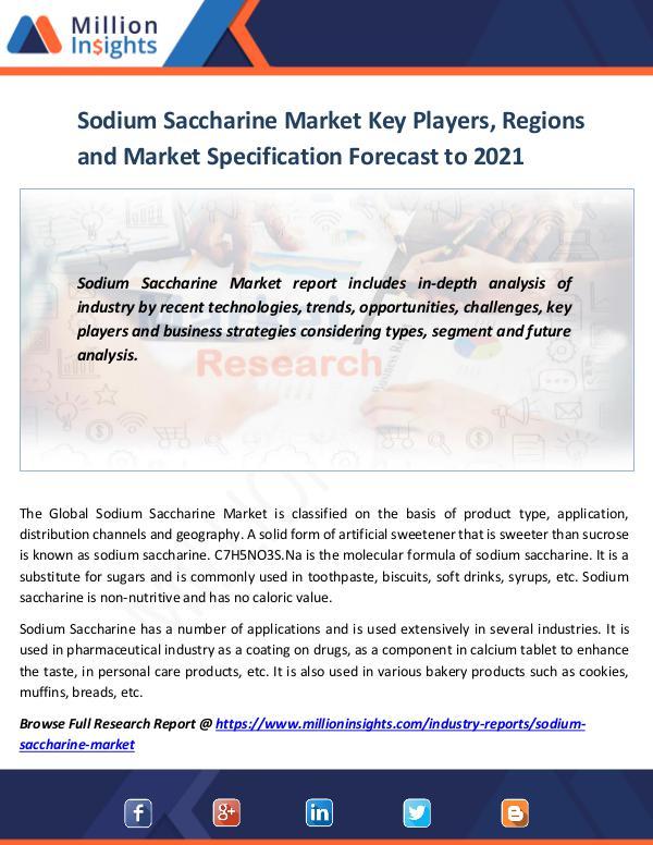 Sodium Saccharine Market