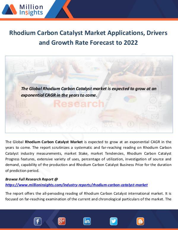 Market World Rhodium Carbon Catalyst Market
