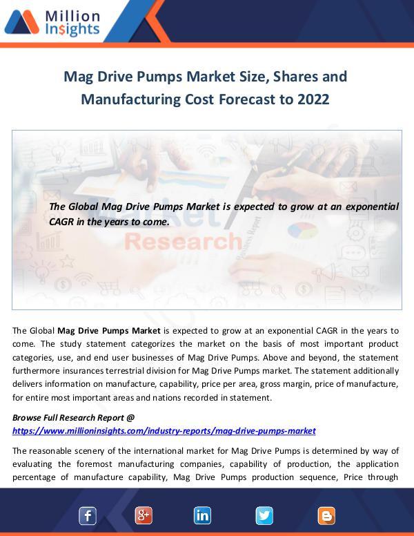 Mag Drive Pumps Market Size