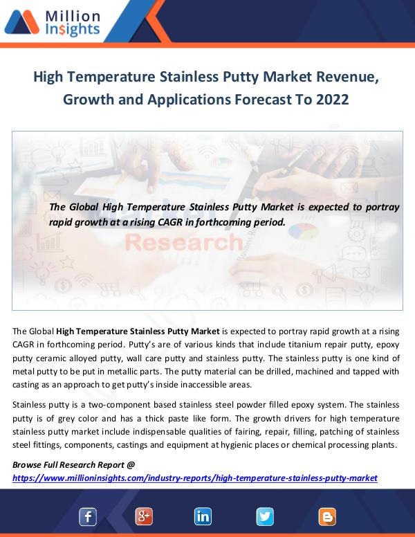 High Temperature Stainless Putty Market Revenue