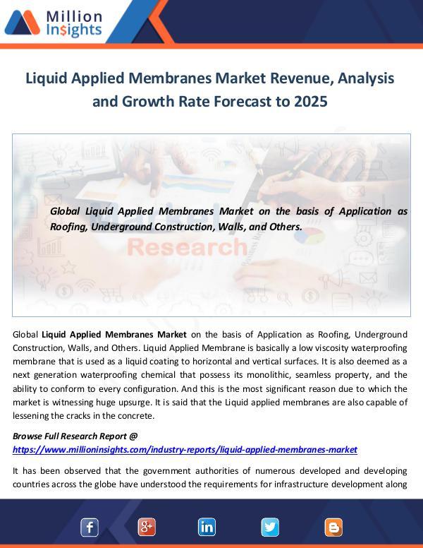 Market World Liquid Applied Membranes Market