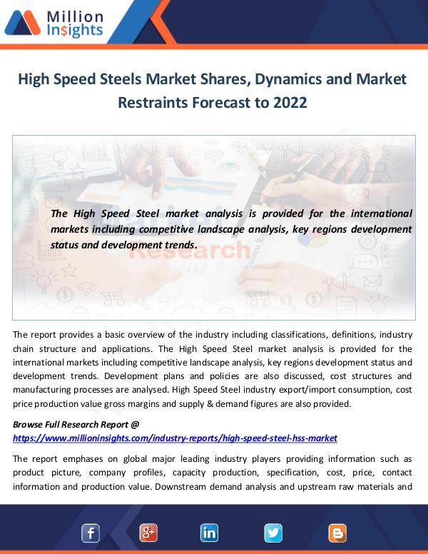 High Speed Steels Market Shares