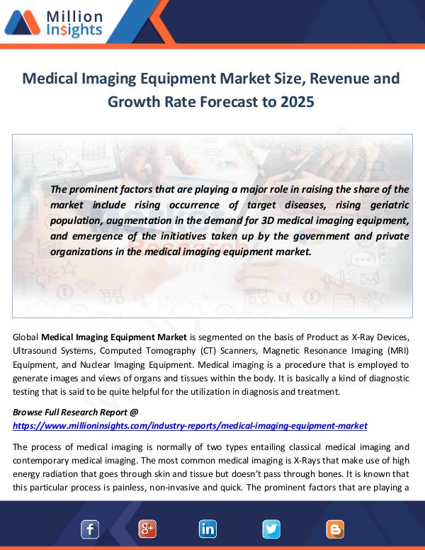 Medical Imaging Equipment Market Size, Revenue and