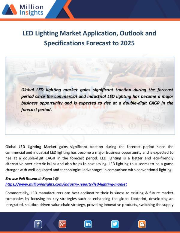 LED Lighting Market Application
