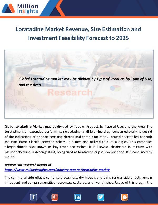 Market World Loratadine Market Size