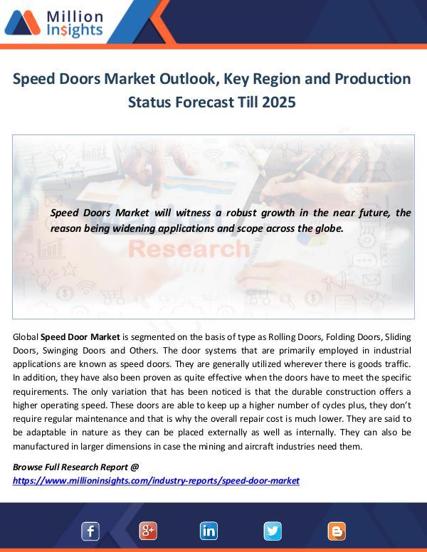 Speed Doors Market Outlook