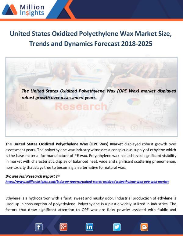 United States Oxidized Polyethylene Wax Market