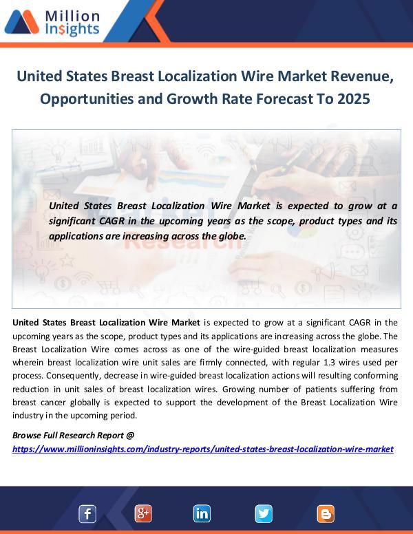 United States Breast Localization Wire Market