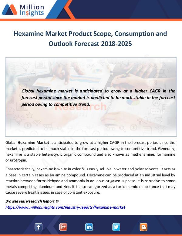 Hexamine Market