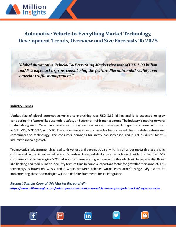 Market World Automotive Vehicle-to-Everything Market