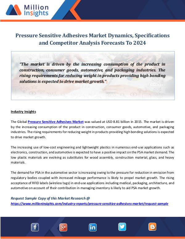 Market World Pressure Sensitive Adhesives Market