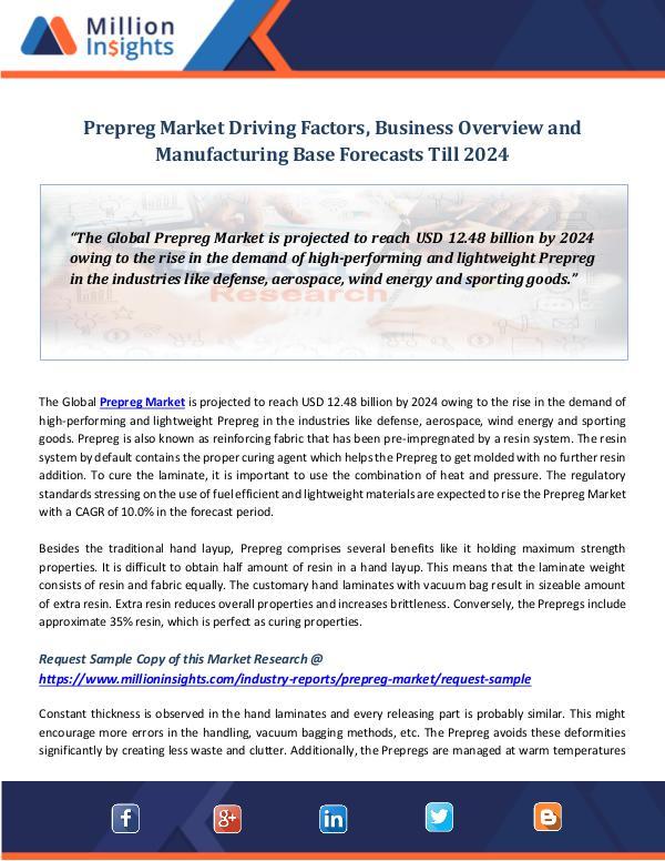 Prepreg Market Business Overview