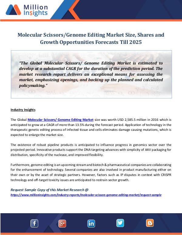 Molecular Scissors Genome Editing Market Size