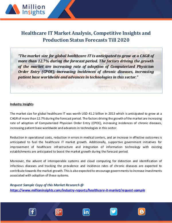 Healthcare IT Market Competitive Insight