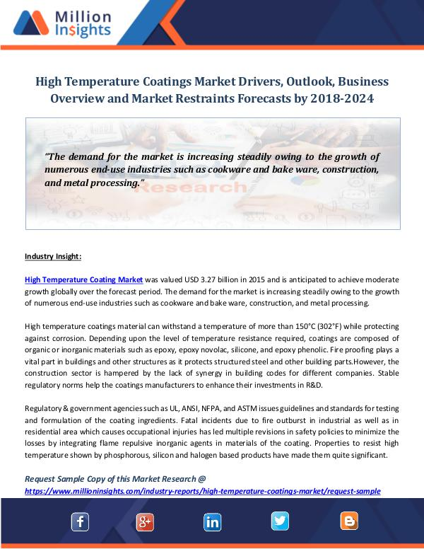 High Temperature Coatings Market