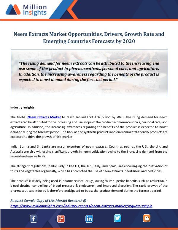 Market World Neem Extracts Market Opportunities