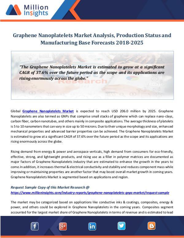 Market World Graphene Nanoplatelets Market